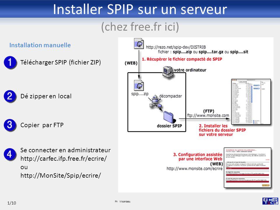 Installer SPIP sur un serveur (chez free.fr ici) Installation du système de publication : http://MonSite/écrire/ Choisir sa base Connexion à la base de données Personnaliser un accès Ph Misandeau 2/10