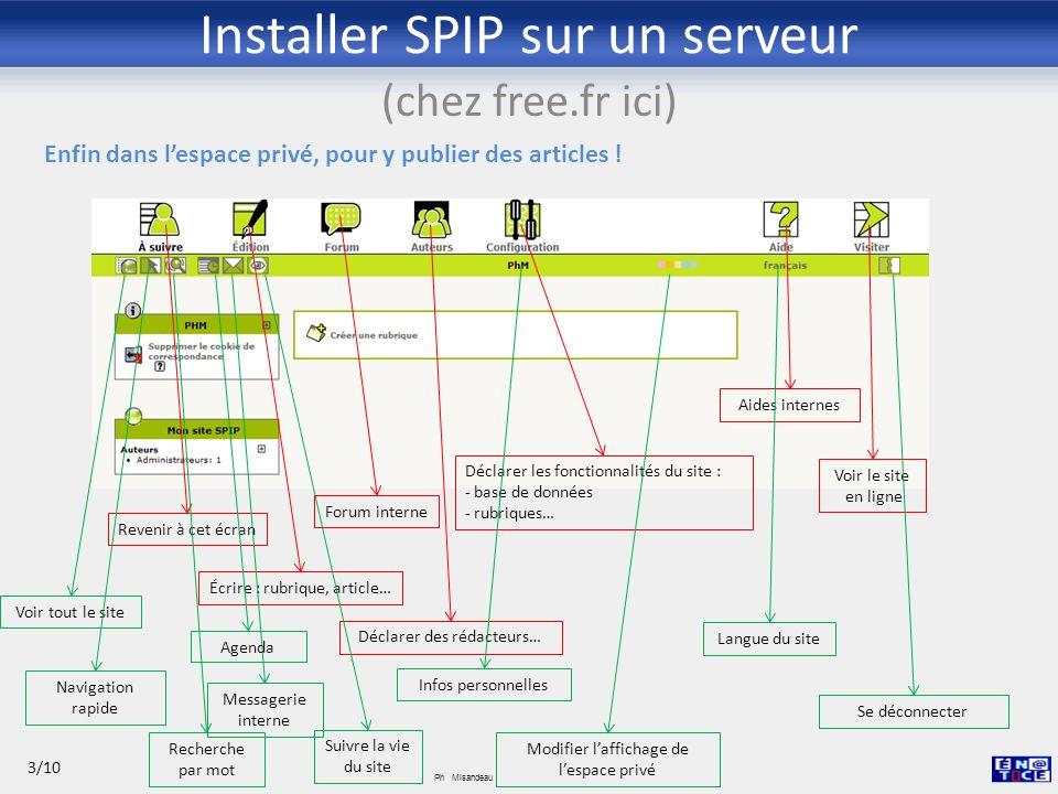 Installer SPIP sur un serveur (chez free.fr ici) Enfin dans l'espace privé, pour y publier des articles ! Revenir à cet écran Écrire : rubrique, artic