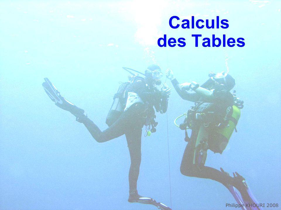 Calculs des Tables La SATURATION Le GRADIENT La PÉRIODE Les COMPARTIMENTS La DÉSATURATION SURSATURATION CRITIQUE Exercice 1 Exercice 2 Un plongeur reste 24 heures à 8m de fond Durée du palier .