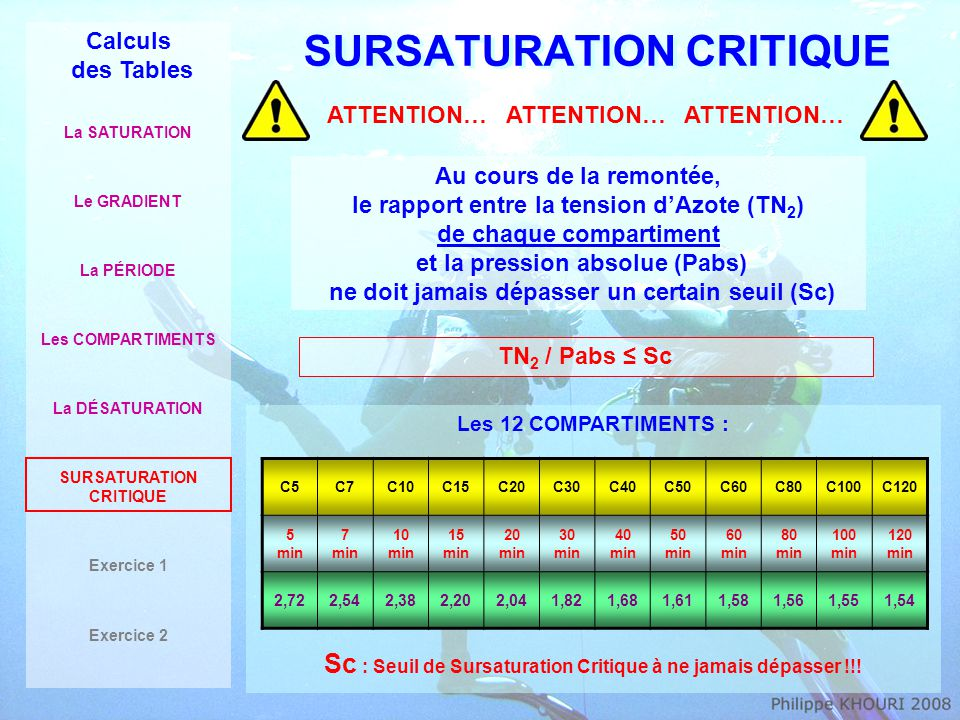 SURSATURATION CRITIQUE Calculs des Tables La SATURATION Le GRADIENT La PÉRIODE Les COMPARTIMENTS La DÉSATURATION SURSATURATION CRITIQUE Exercice 1 Exe