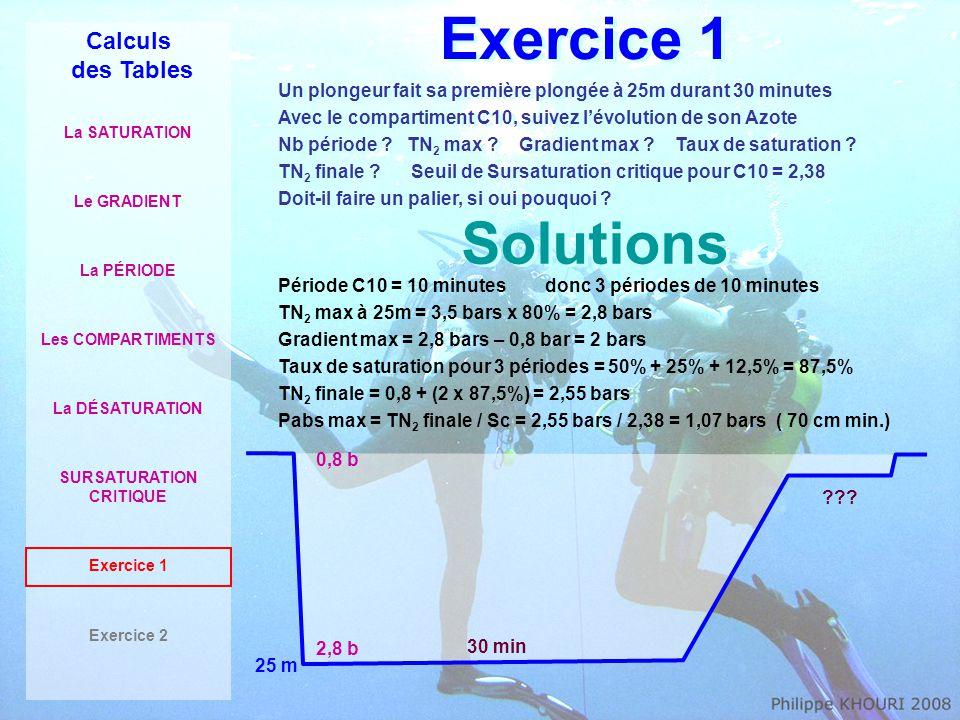 Calculs des Tables La SATURATION Le GRADIENT La PÉRIODE Les COMPARTIMENTS La DÉSATURATION SURSATURATION CRITIQUE Exercice 1 Exercice 2 Exercice 1 Un plongeur fait sa première plongée à 25m durant 30 minutes Avec le compartiment C10, suivez l'évolution de son Azote Nb période .