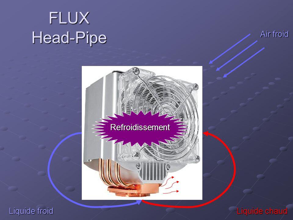 Liquide chaud Liquide froid Refroidissement Air froid FLUX Head-Pipe
