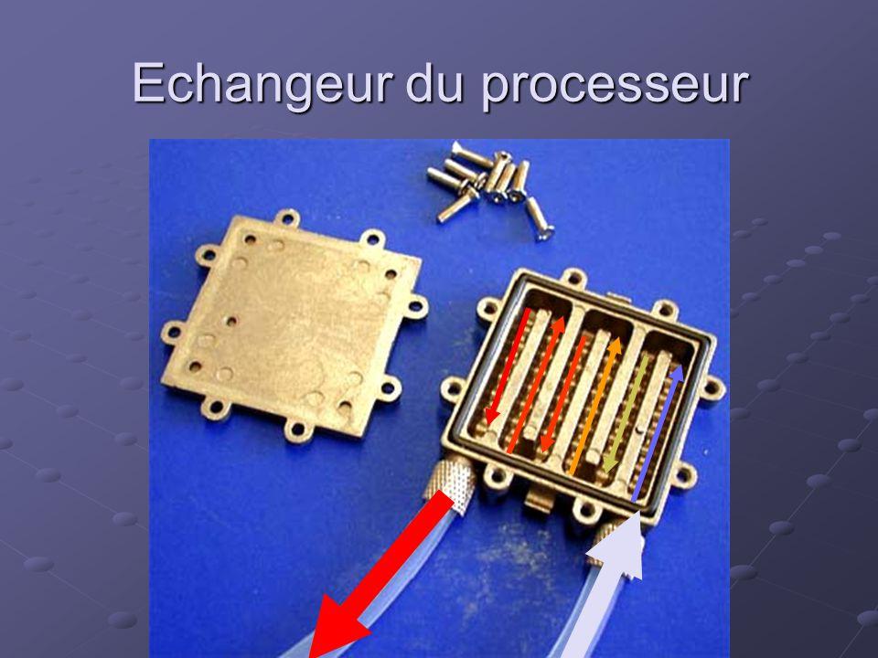 Echangeur du processeur
