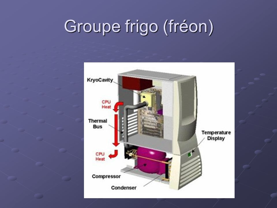 Groupe frigo (fréon)