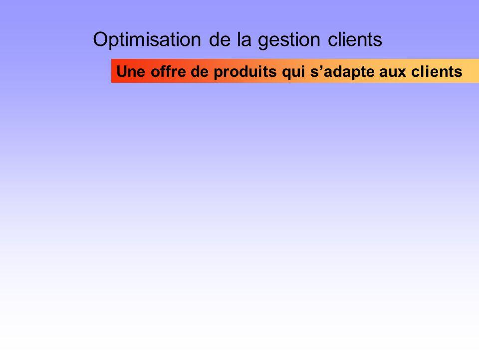 Optimisation de la gestion clients Une offre de produits qui s'adapte aux clients