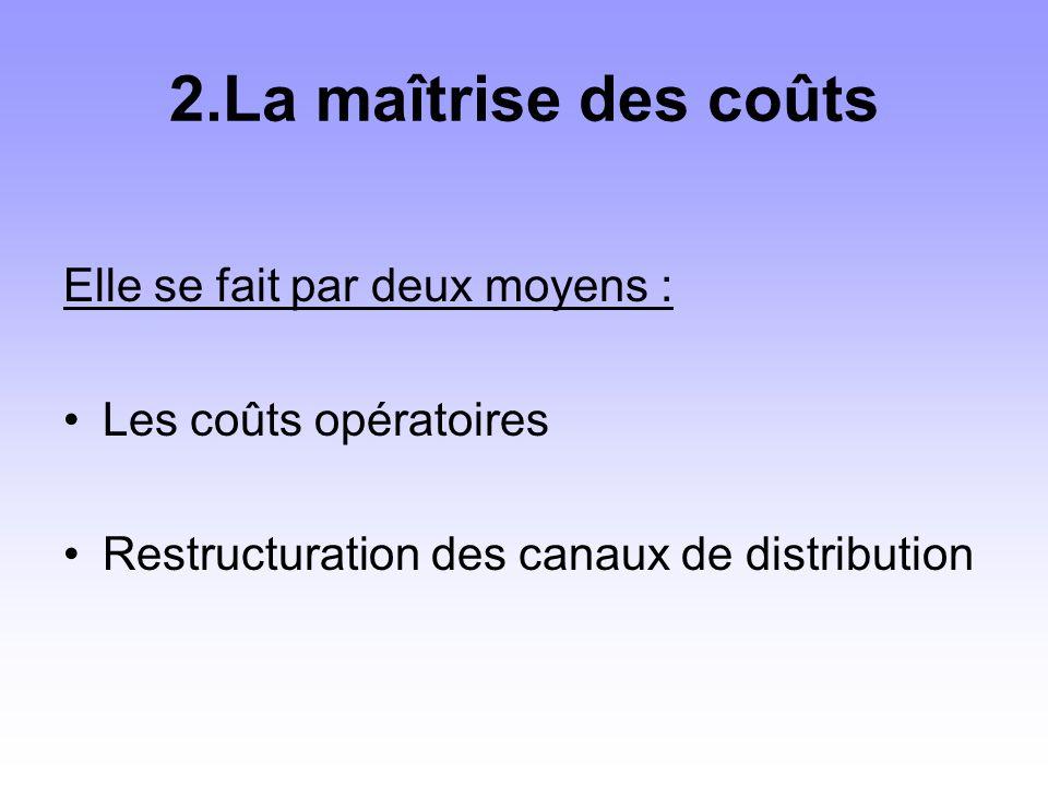 Elle se fait par deux moyens : Les coûts opératoires Restructuration des canaux de distribution