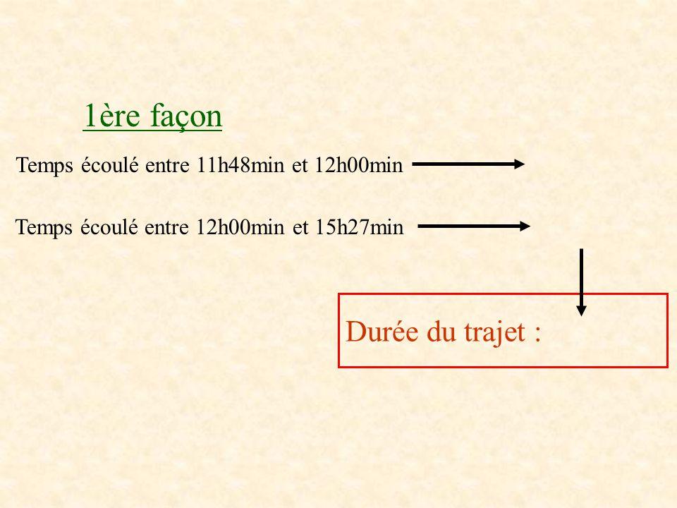 11 h 48 min + 3 h 14 h 48 min (arrivée 15h 27min ) Moins de 3 heures .