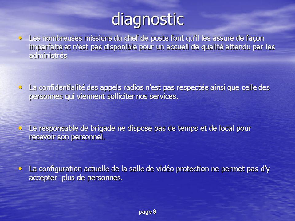 page 9 diagnostic Les nombreuses missions du chef de poste font qu'il les assure de façon imparfaite et n'est pas disponible pour un accueil de qualit