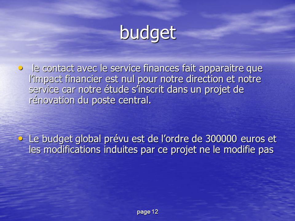 page 12 budget le contact avec le service finances fait apparaitre que l'impact financier est nul pour notre direction et notre service car notre étud