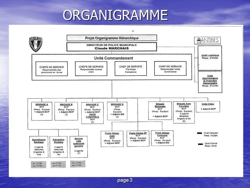 page 3 ORGANIGRAMME ORGANIGRAMME