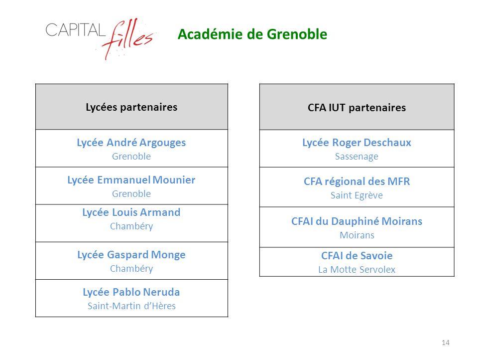 Académie de Grenoble Lycées partenaires Lycée André Argouges Grenoble Lycée Emmanuel Mounier Grenoble Lycée Louis Armand Chambéry Lycée Gaspard Monge