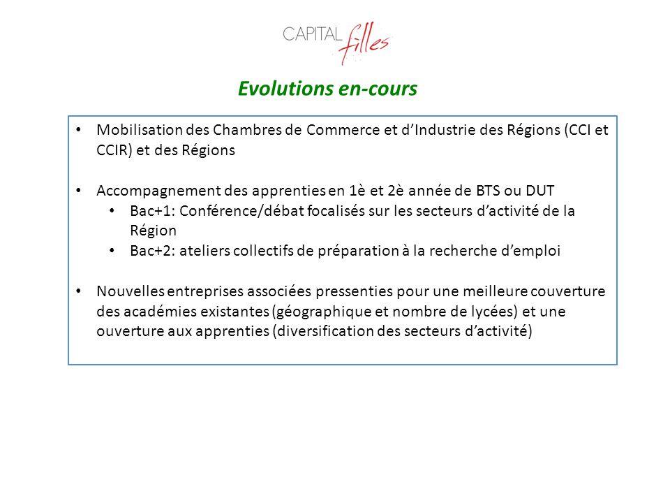 Evolutions en-cours Mobilisation des Chambres de Commerce et d'Industrie des Régions (CCI et CCIR) et des Régions Accompagnement des apprenties en 1è