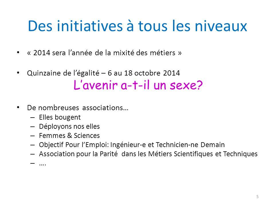 Des initiatives à tous les niveaux « 2014 sera l'année de la mixité des métiers » Quinzaine de l'égalité – 6 au 18 octobre 2014 L'avenir a-t-il un sex