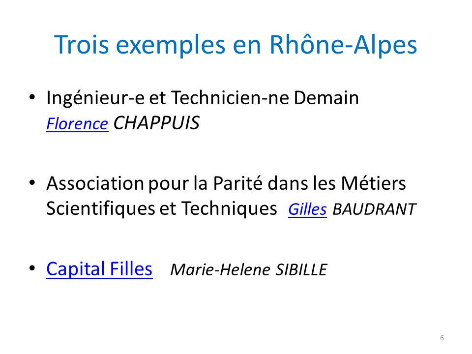 Trois exemples en Rhône-Alpes Ingénieur-e et Technicien-ne Demain Florence CHAPPUIS Florence Association pour la Parité dans les Métiers Scientifiques