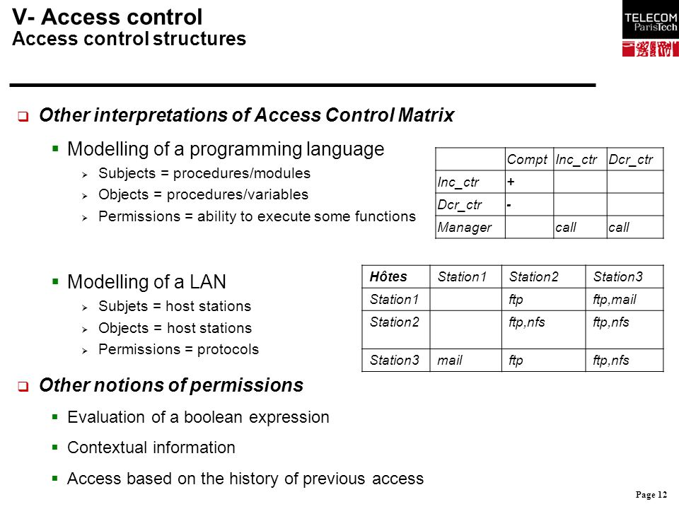 Page 12 V- Access control Access control structures  Other interpretations of Access Control Matrix  Modelling of a programming language  Subjects