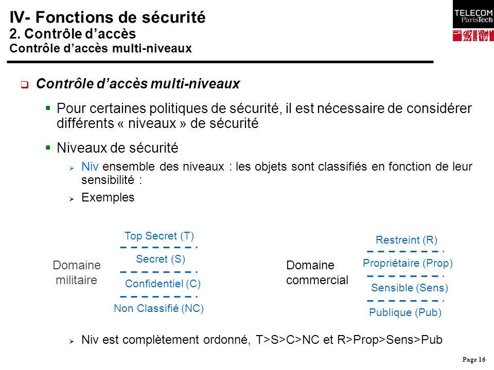 Page 16 IV- Fonctions de sécurité 2. Contrôle d'accès Contrôle d'accès multi-niveaux  Contrôle d'accès multi-niveaux  Pour certaines politiques de s