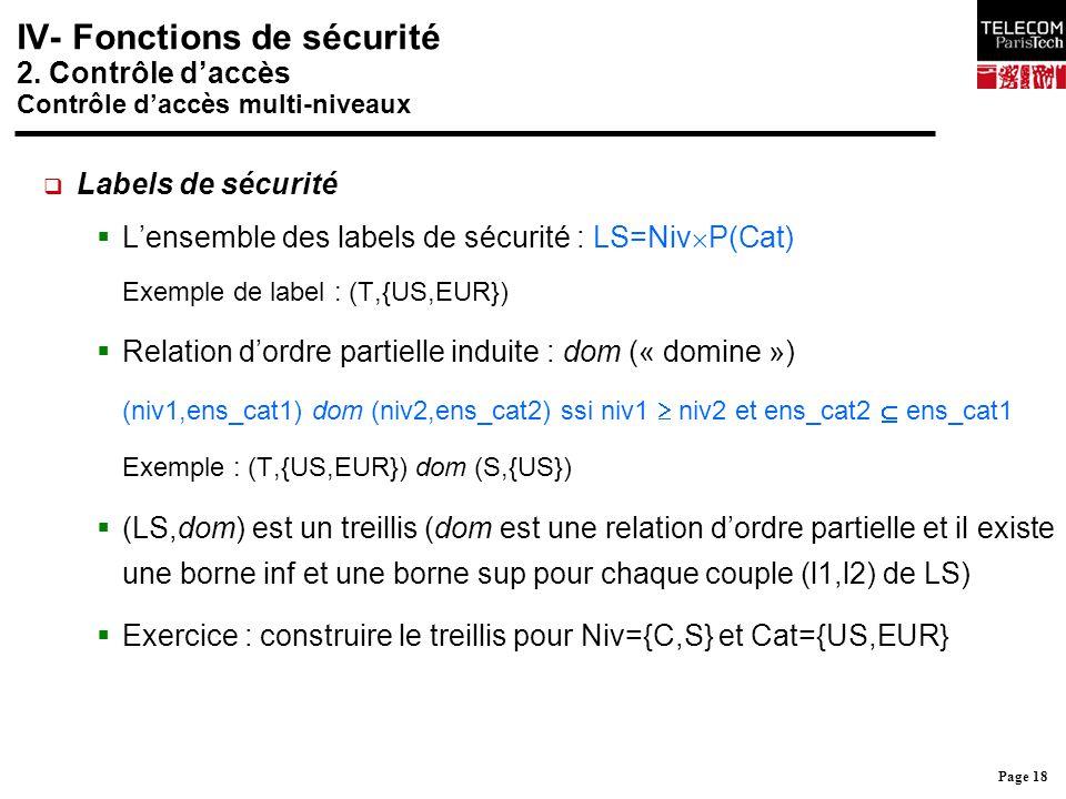 Page 18 IV- Fonctions de sécurité 2. Contrôle d'accès Contrôle d'accès multi-niveaux  Labels de sécurité  L'ensemble des labels de sécurité : LS=Niv