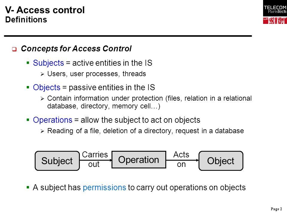 Page 33 IV- Fonctions de sécurité 3.
