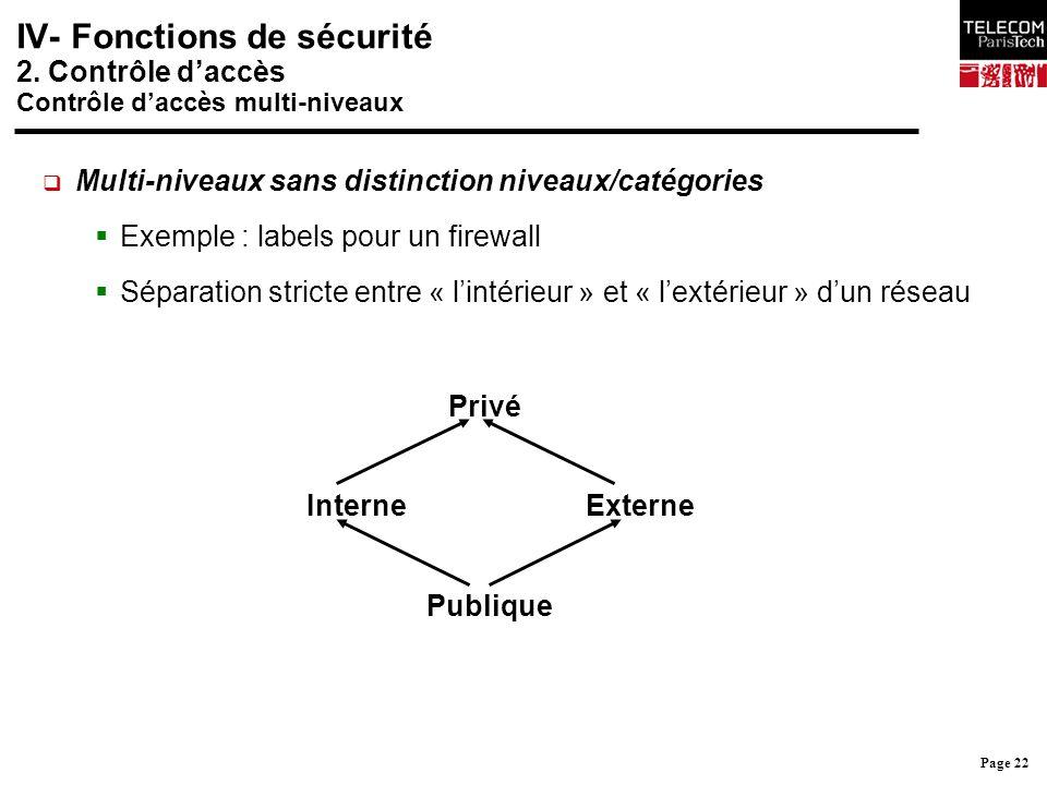 Page 22 IV- Fonctions de sécurité 2. Contrôle d'accès Contrôle d'accès multi-niveaux  Multi-niveaux sans distinction niveaux/catégories  Exemple : l