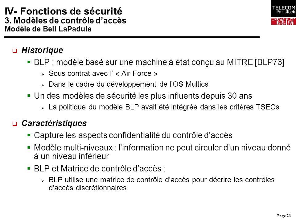 Page 23 IV- Fonctions de sécurité 3. Modèles de contrôle d'accès Modèle de Bell LaPadula  Historique  BLP : modèle basé sur une machine à état conçu