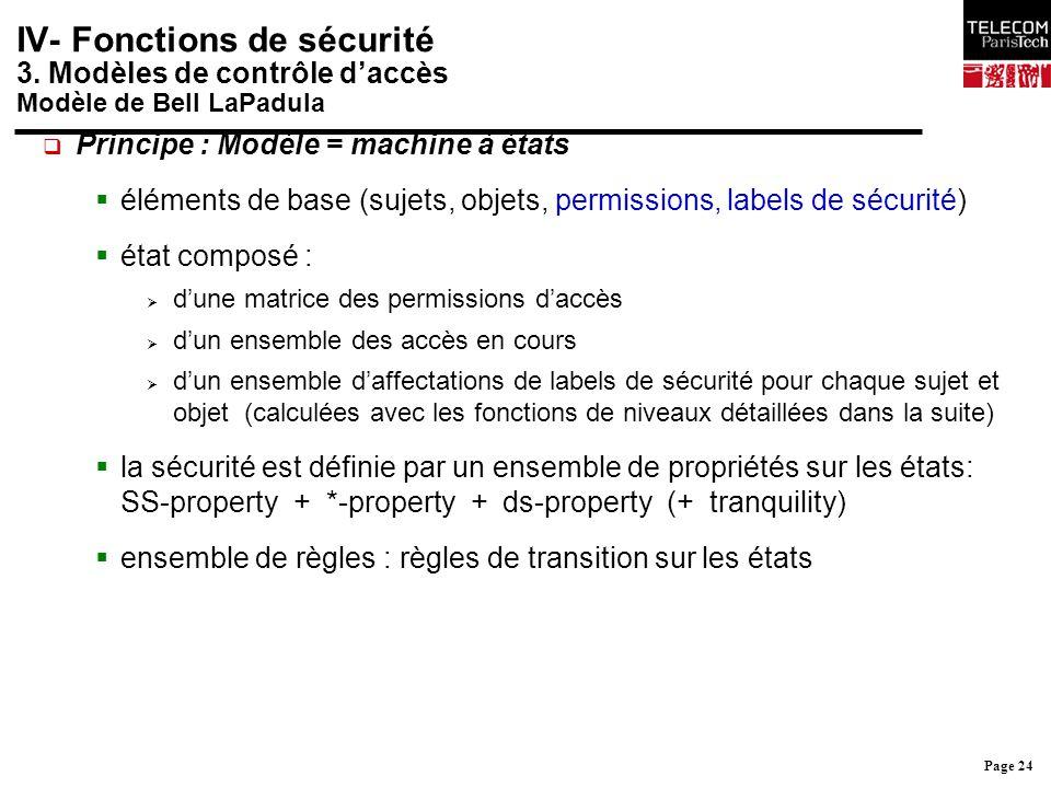 Page 24 IV- Fonctions de sécurité 3. Modèles de contrôle d'accès Modèle de Bell LaPadula  Principe : Modèle = machine à états  éléments de base (suj