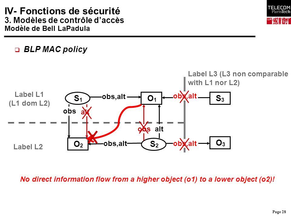 Page 28 IV- Fonctions de sécurité 3. Modèles de contrôle d'accès Modèle de Bell LaPadula  BLP MAC policy Label L1 (L1 dom L2) Label L2 O2O2 O1O1 S1S1
