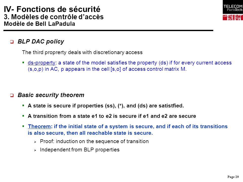 Page 29 IV- Fonctions de sécurité 3. Modèles de contrôle d'accès Modèle de Bell LaPadula  BLP DAC policy The third proprerty deals with discretionary