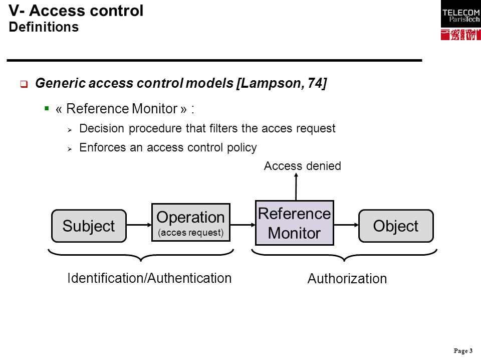 Page 3 V- Access control Definitions  Generic access control models [Lampson, 74]  « Reference Monitor » :  Decision procedure that filters the acc