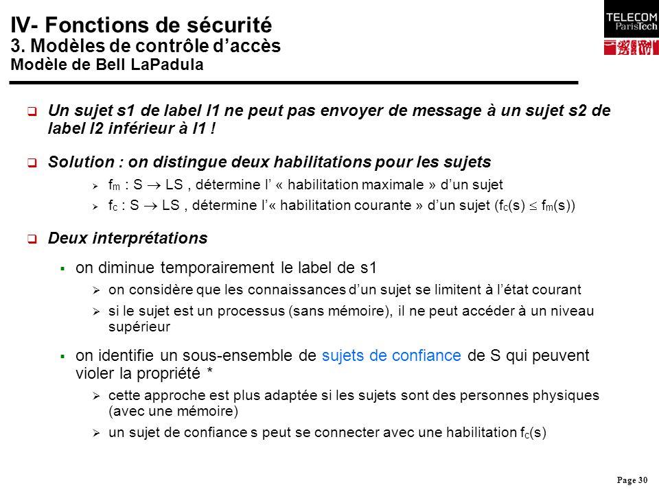 Page 30 IV- Fonctions de sécurité 3. Modèles de contrôle d'accès Modèle de Bell LaPadula  Un sujet s1 de label l1 ne peut pas envoyer de message à un