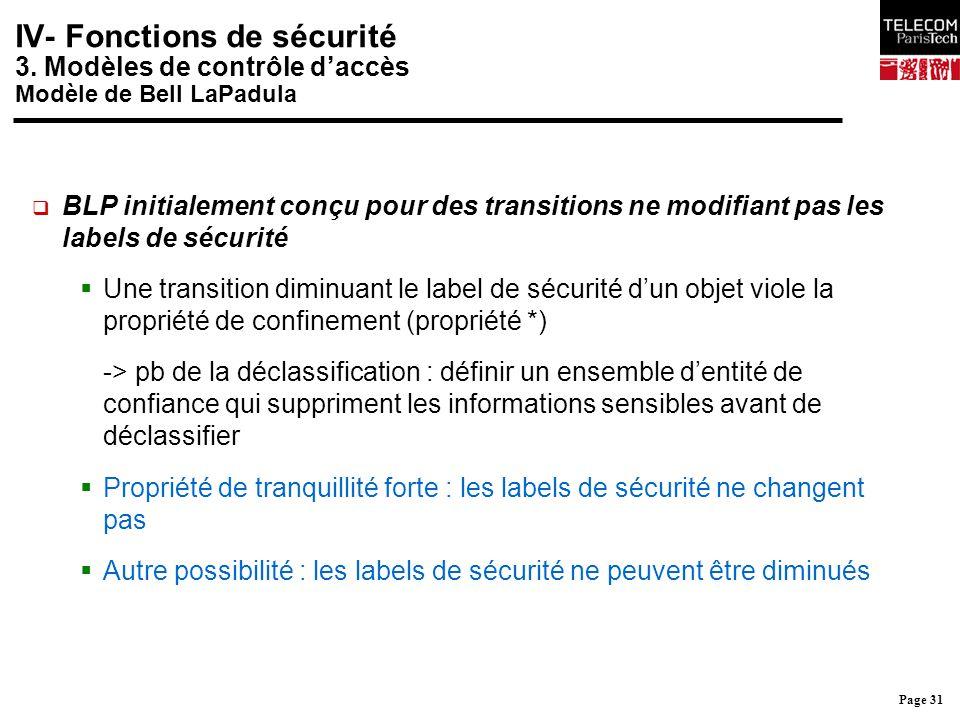 Page 31 IV- Fonctions de sécurité 3. Modèles de contrôle d'accès Modèle de Bell LaPadula  BLP initialement conçu pour des transitions ne modifiant pa