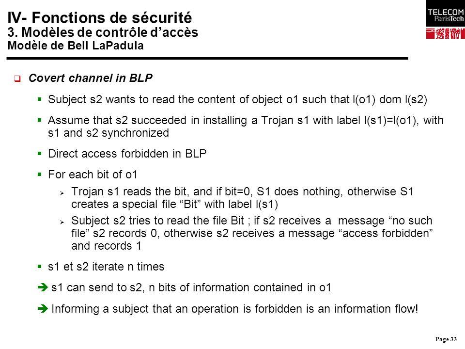 Page 33 IV- Fonctions de sécurité 3. Modèles de contrôle d'accès Modèle de Bell LaPadula  Covert channel in BLP  Subject s2 wants to read the conten
