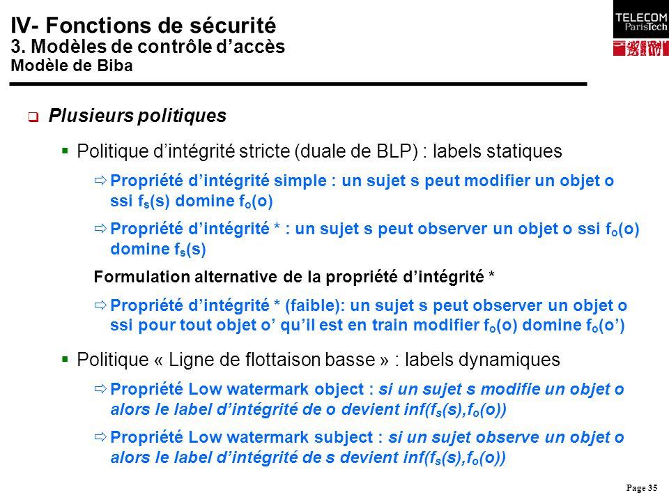 Page 35 IV- Fonctions de sécurité 3. Modèles de contrôle d'accès Modèle de Biba  Plusieurs politiques  Politique d'intégrité stricte (duale de BLP)