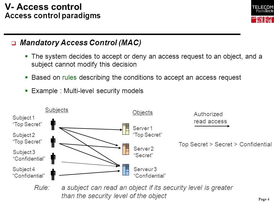Page 45 IV- Fonctions de sécurité 3.