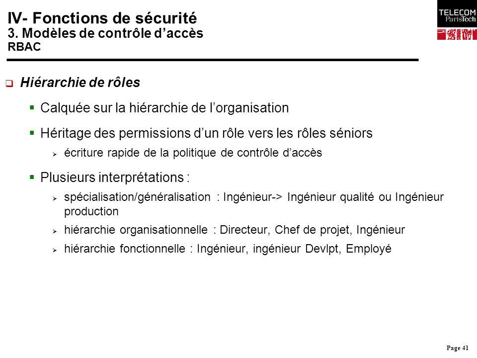 Page 41 IV- Fonctions de sécurité 3. Modèles de contrôle d'accès RBAC  Hiérarchie de rôles  Calquée sur la hiérarchie de l'organisation  Héritage d