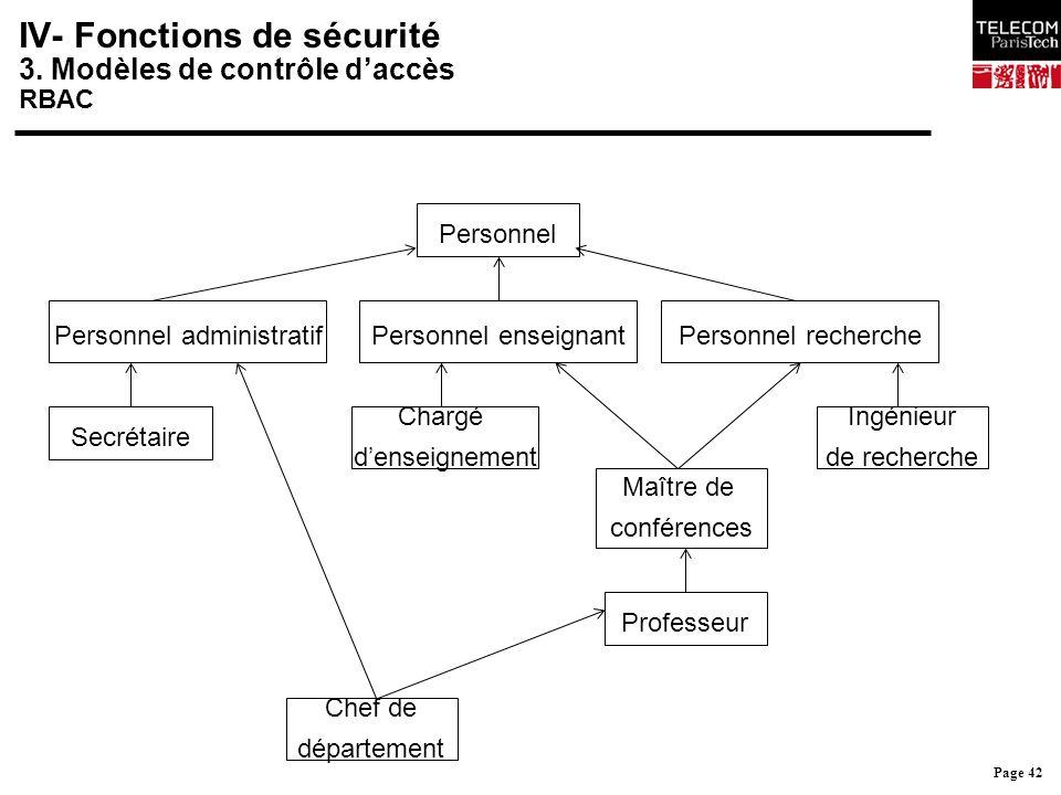 Page 42 IV- Fonctions de sécurité 3. Modèles de contrôle d'accès RBAC Personnel Personnel enseignantPersonnel administratifPersonnel recherche Secréta