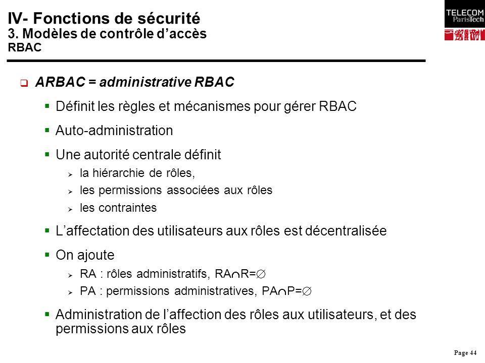 Page 44 IV- Fonctions de sécurité 3. Modèles de contrôle d'accès RBAC  ARBAC = administrative RBAC  Définit les règles et mécanismes pour gérer RBAC