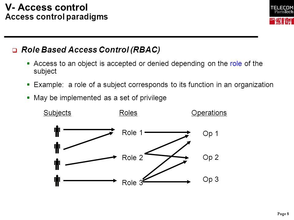Page 19 IV- Fonctions de sécurité 2.