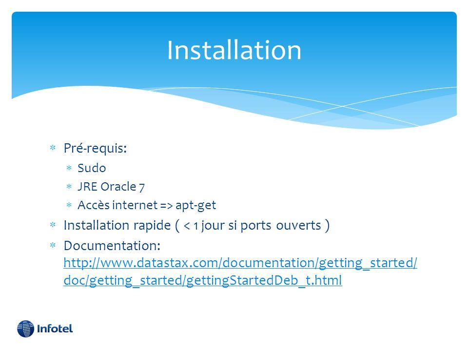  Pré-requis:  Sudo  JRE Oracle 7  Accès internet => apt-get  Installation rapide ( < 1 jour si ports ouverts )  Documentation: http://www.datast