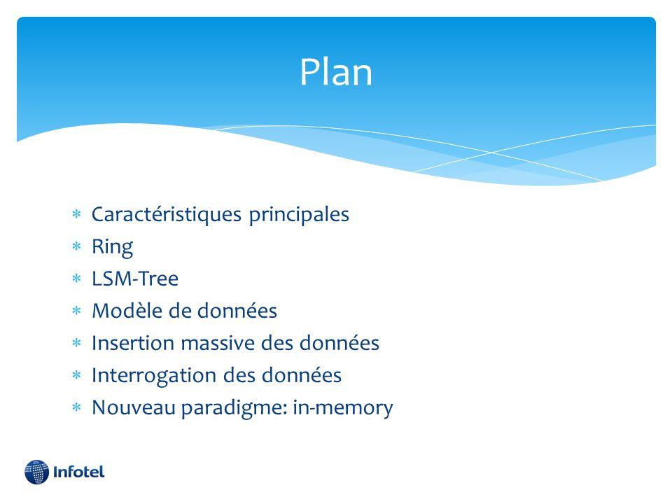 Plan  Caractéristiques principales  Ring  LSM-Tree  Modèle de données  Insertion massive des données  Interrogation des données  Nouveau paradi