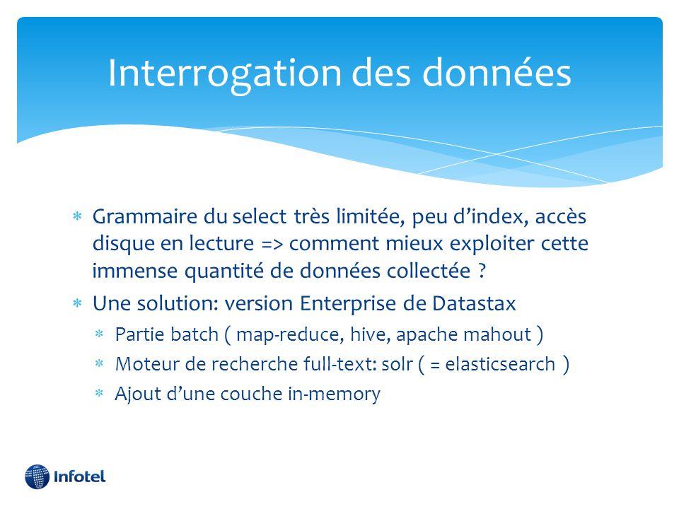  Grammaire du select très limitée, peu d'index, accès disque en lecture => comment mieux exploiter cette immense quantité de données collectée ?  Un