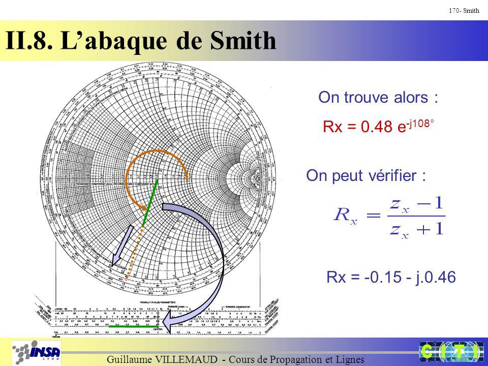 Guillaume VILLEMAUD - Cours de Propagation et Lignes 170- Smith II.8. L'abaque de Smith On trouve alors : Rx = 0.48 e -j108° On peut vérifier : Rx = -