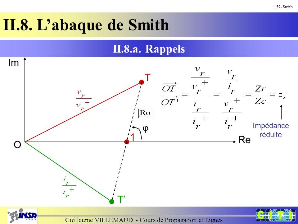 Guillaume VILLEMAUD - Cours de Propagation et Lignes 159- Smith II.8. L'abaque de Smith II.8.a. Rappels Im Re T O 1 T' Impédance réduite 