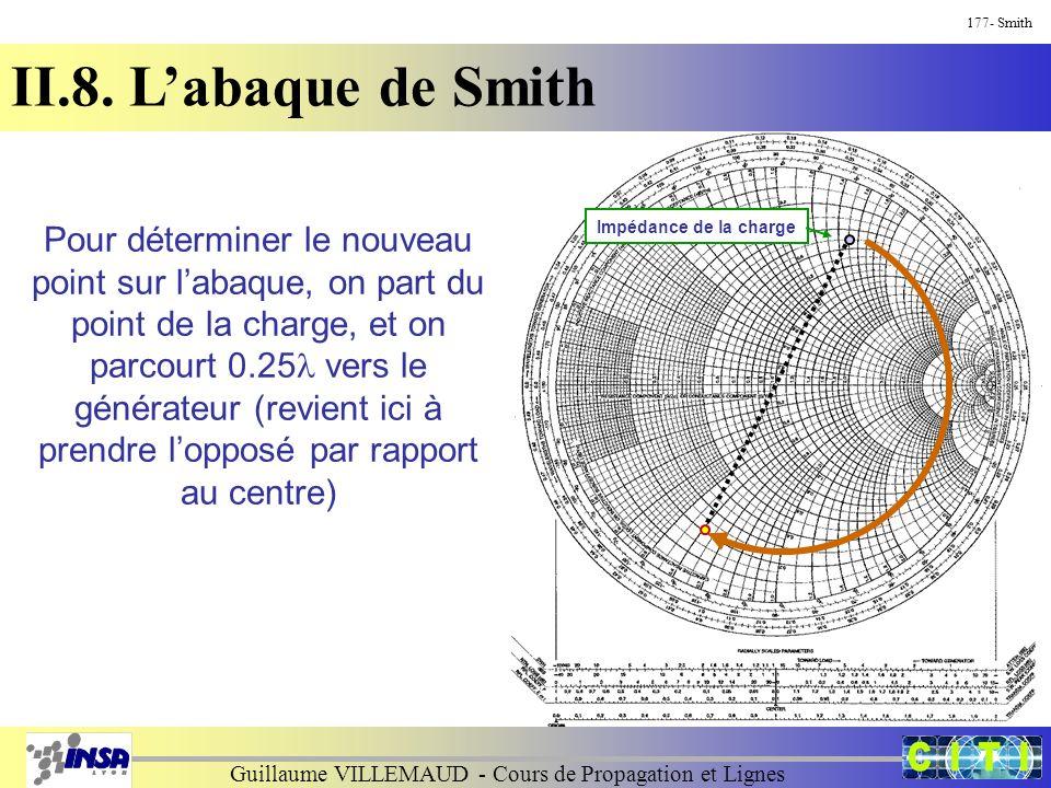 Guillaume VILLEMAUD - Cours de Propagation et Lignes 177- Smith II.8. L'abaque de Smith Impédance de la charge Pour déterminer le nouveau point sur l'