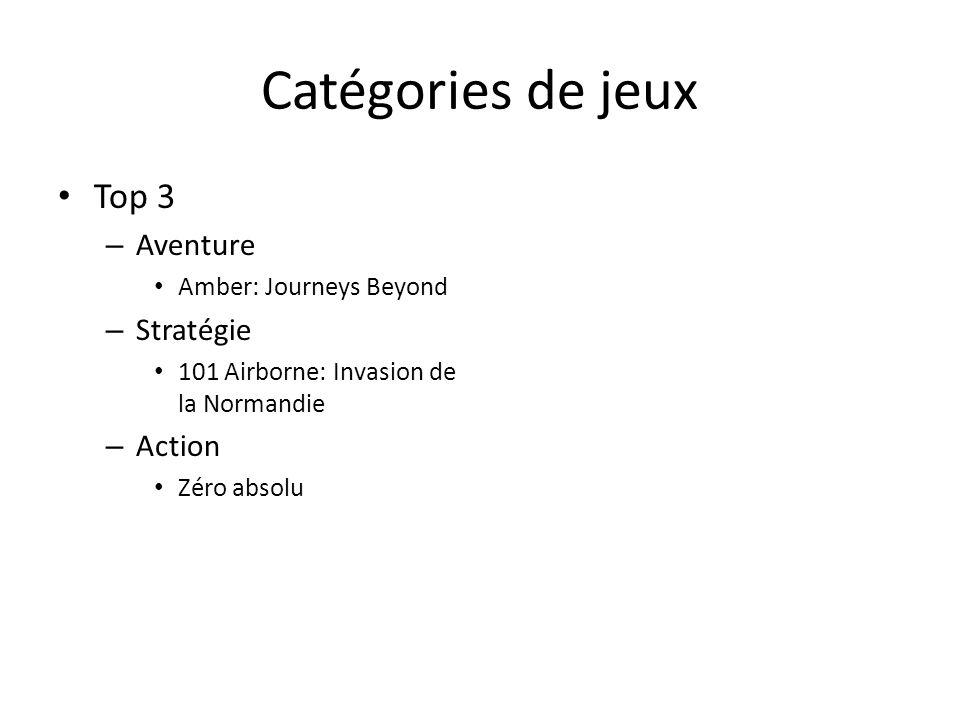 Catégories de jeux Top 3 – Aventure Amber: Journeys Beyond – Stratégie 101 Airborne: Invasion de la Normandie – Action Zéro absolu