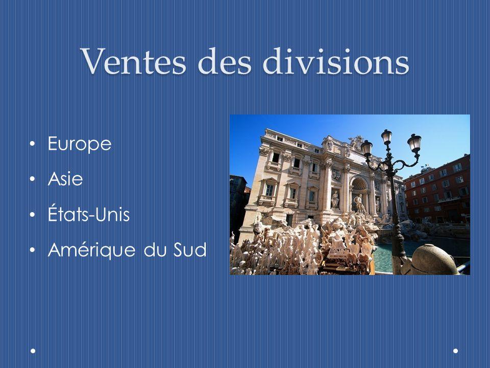 Ventes des divisions Europe Asie États-Unis Amérique du Sud