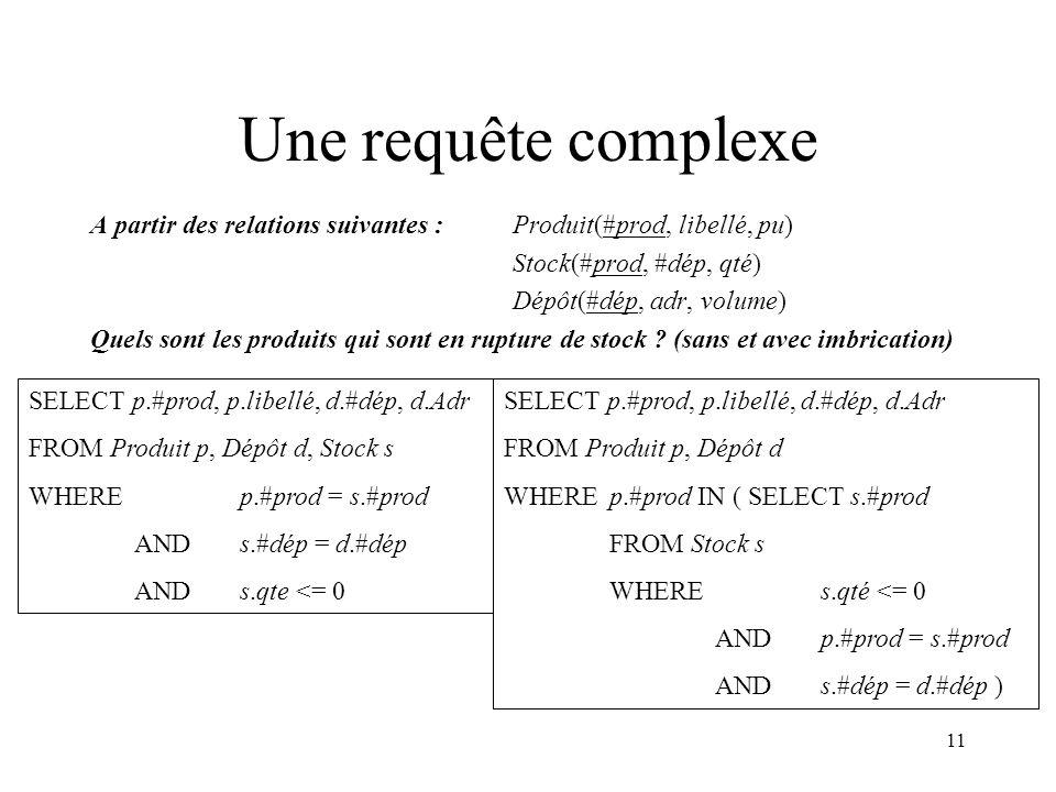 11 Une requête complexe A partir des relations suivantes :Produit(#prod, libellé, pu) Stock(#prod, #dép, qté) Dépôt(#dép, adr, volume) Quels sont les