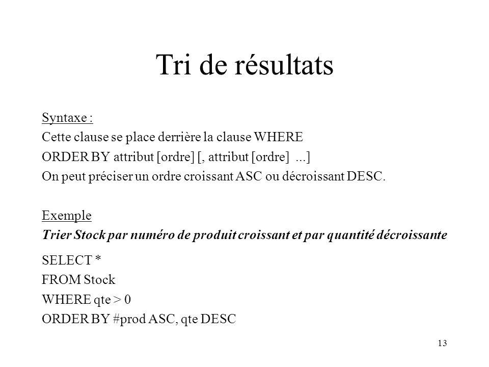 13 Tri de résultats Syntaxe : Cette clause se place derrière la clause WHERE ORDER BY attribut [ordre] [, attribut [ordre]...] On peut préciser un ordre croissant ASC ou décroissant DESC.