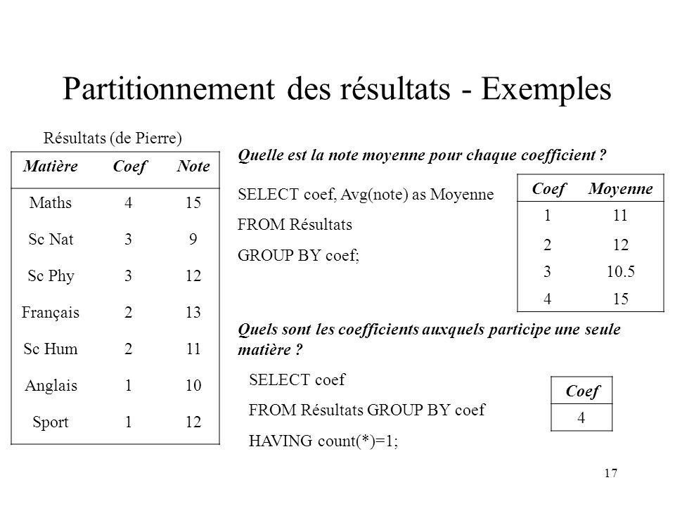 17 Partitionnement des résultats - Exemples MatièreCoefNote Maths415 Sc Nat39 Sc Phy312 Français213 Sc Hum211 Anglais110 Sport112 Résultats (de Pierre) SELECT coef, Avg(note) as Moyenne FROM Résultats GROUP BY coef; CoefMoyenne 111 212 310.5 415 Quelle est la note moyenne pour chaque coefficient .