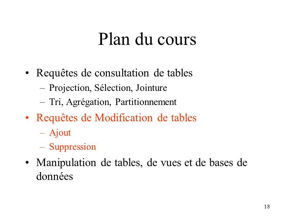 18 Plan du cours Requêtes de consultation de tables –Projection, Sélection, Jointure –Tri, Agrégation, Partitionnement Requêtes de Modification de tab