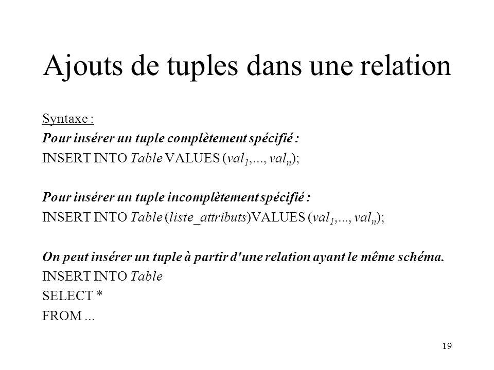 19 Ajouts de tuples dans une relation Syntaxe : Pour insérer un tuple complètement spécifié : INSERT INTO Table VALUES (val 1,..., val n ); Pour insérer un tuple incomplètement spécifié : INSERT INTO Table (liste_attributs)VALUES (val 1,..., val n ); On peut insérer un tuple à partir d une relation ayant le même schéma.